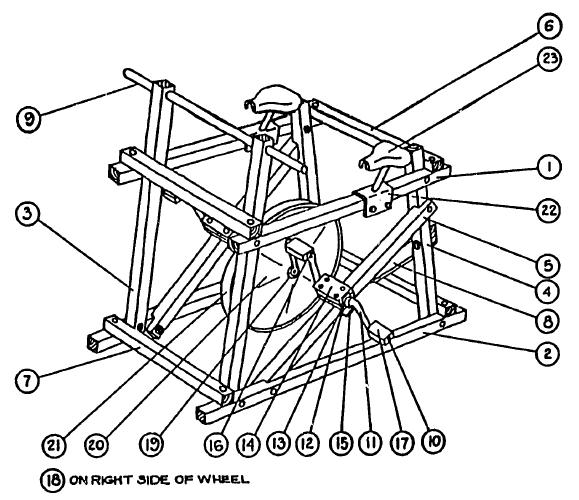 pedal powered farms and factories the f otten future of the 3 Phase Design pedal powered farms and factories the f otten future of the stationary bicycle low tech magazine