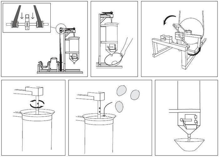 Pedal powered machine manual 6