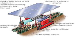 Elektrisch aangedreven land- en tuinbouwwerktuig de 12 ambachten