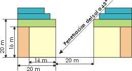 Eixample barcelona evolution building height