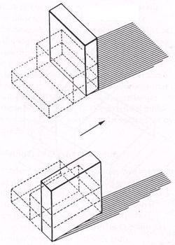 Orientatie gebouw schaduw