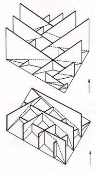 Generation of solar envelope 2