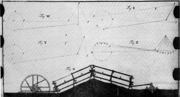 Stangenkunst hennig calvör 1763