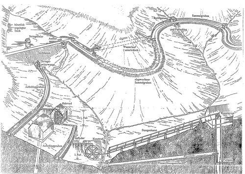 Upper harz water regale illustration