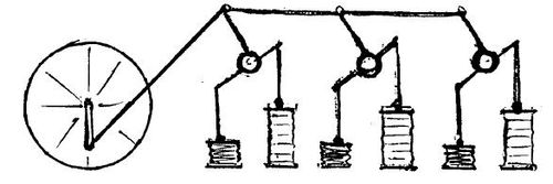Kovácsfújtatót működtető gerendamű. Hollister-Short vázlata Biringuccio 1510-es megoldásáról.