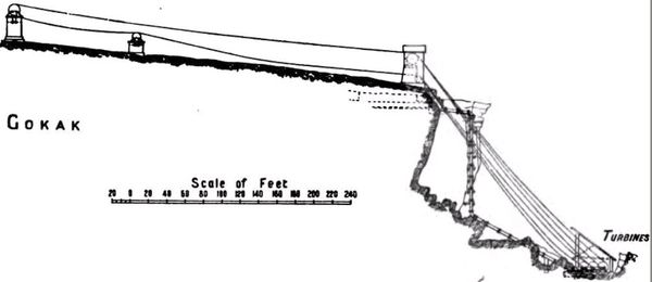 the mechanical transmission of power  3   endless rope drives