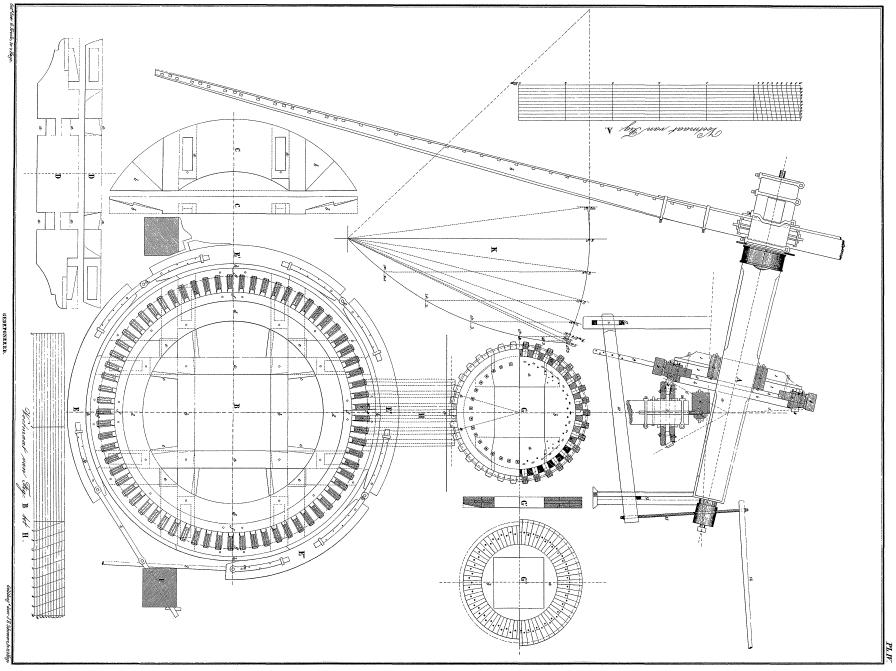 Building Plans for Dutch Industrial Windmills (1850)