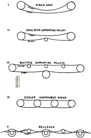 Wire rope transmission spans and pulleys