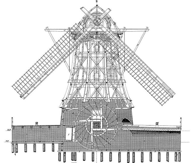 Dutch industrial windmill building plans