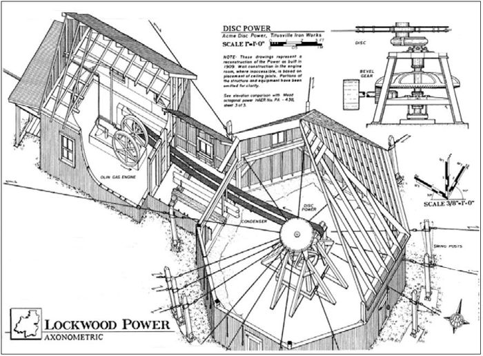 Lockwood power