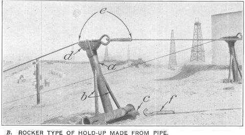 Rocker type of hold-up made from pipe