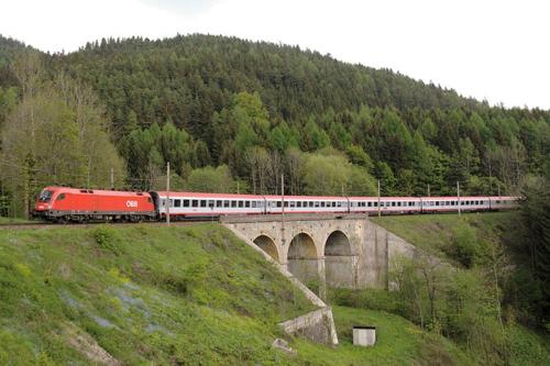 Eurocity train austria