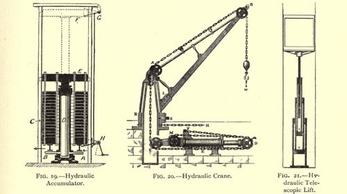 Hydraulic accumulator hydraulic crane and hydraulic telescopic lift