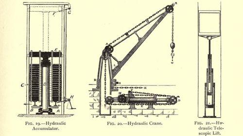 Hydraulic accumulator hydraulic crane and hydraulic telescopic lift