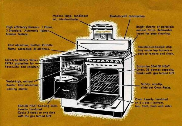 Electric Stove Parts Names ~ If we insulate our houses why not cooking pots low