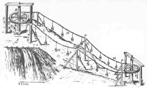 Leupold la macchina di Danzica nel 1724