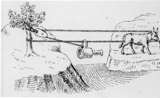 Source 5 animal powered ropeways 2