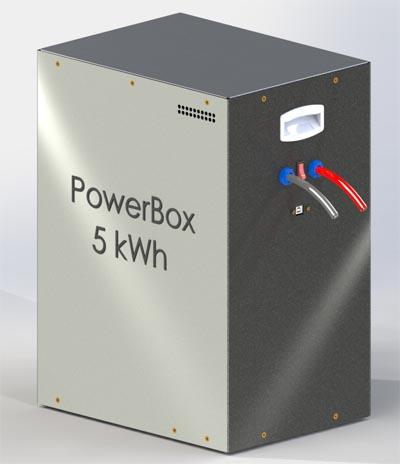 Batterijen Maken Van Zonne Energie Een Co2 Intensieve