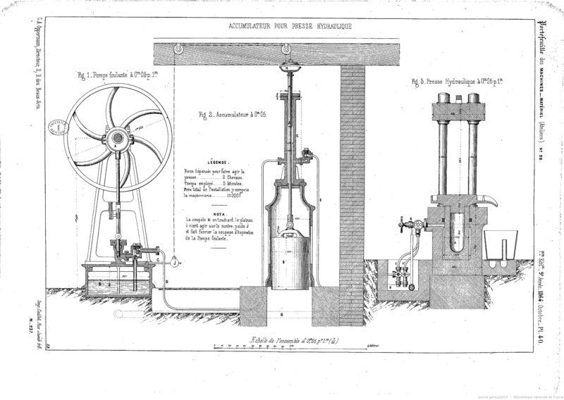 Hydraulic accumulator