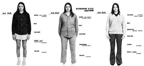 Clo waarden vrouwen