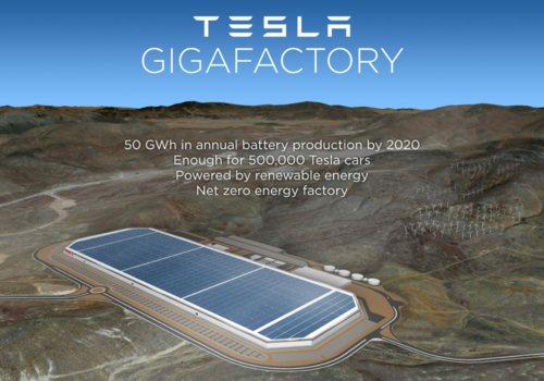 Tesla gigafactory duurzaam