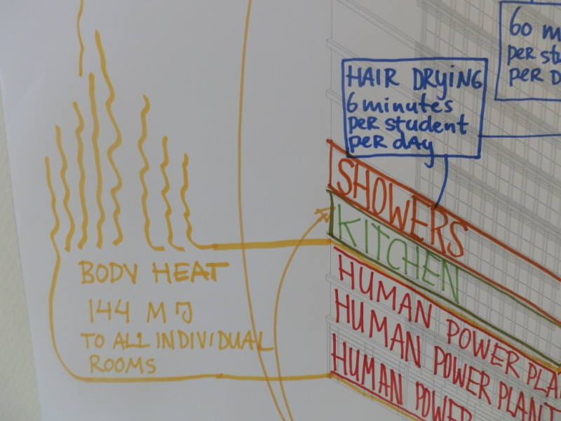 Body heat detail hpp