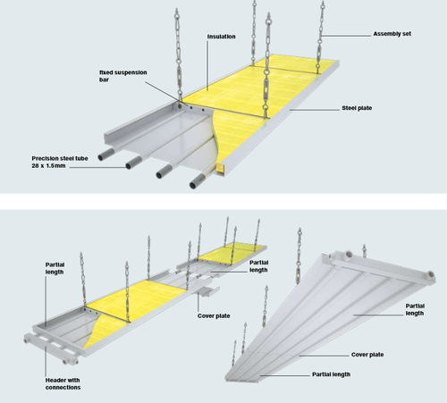 Hydronic heating panels