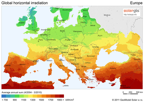 Solar insolation in europe