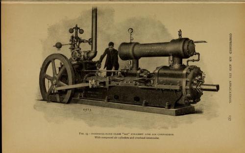 Hiscox 5 air compressor