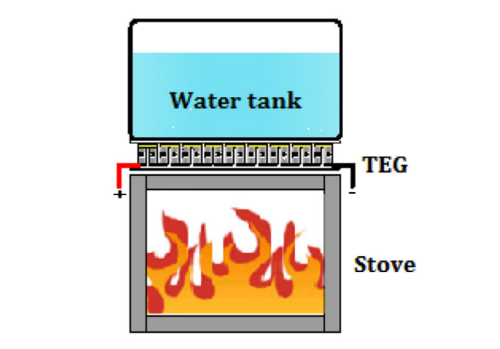 Water-natural-convection-gao