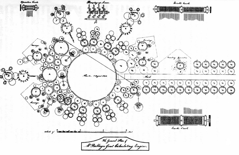 Mechanical calculators computing without electricity LOWTECH – Difference Engine Diagram